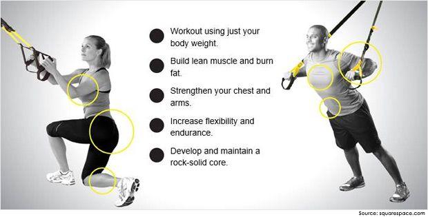 benefits-of-trx-core-exercises