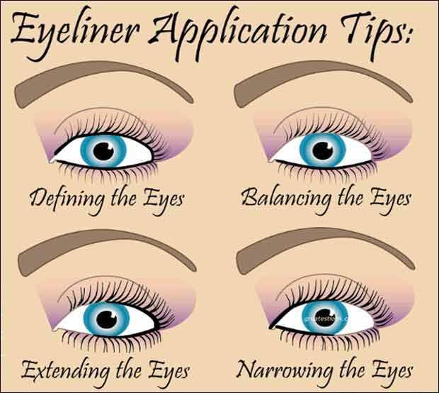tips-for-eyeliner-application